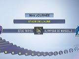 Troyes – OM : le résumé en vidéo